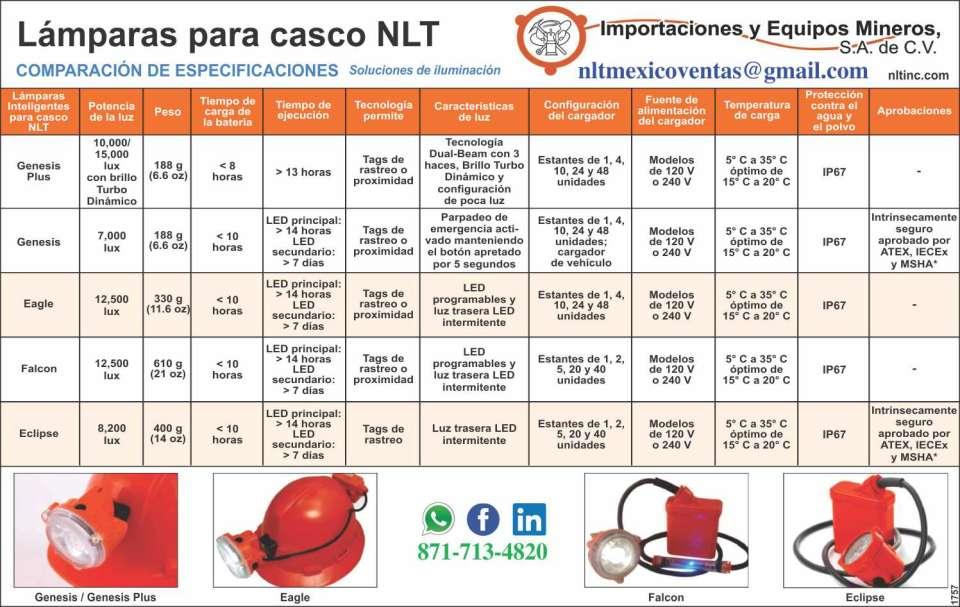 nlt - Northern Light Technologies.  Distribuidor exclusivo en la República Mexicana. Red digital de comunicación y rastreo de personal para interior mina. Lámparas Mineras. N-Connex. Redes digitales para ambientes severos.